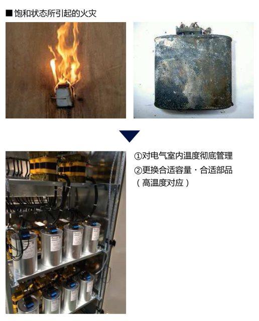 3-1. 电容器膨胀导致的风险